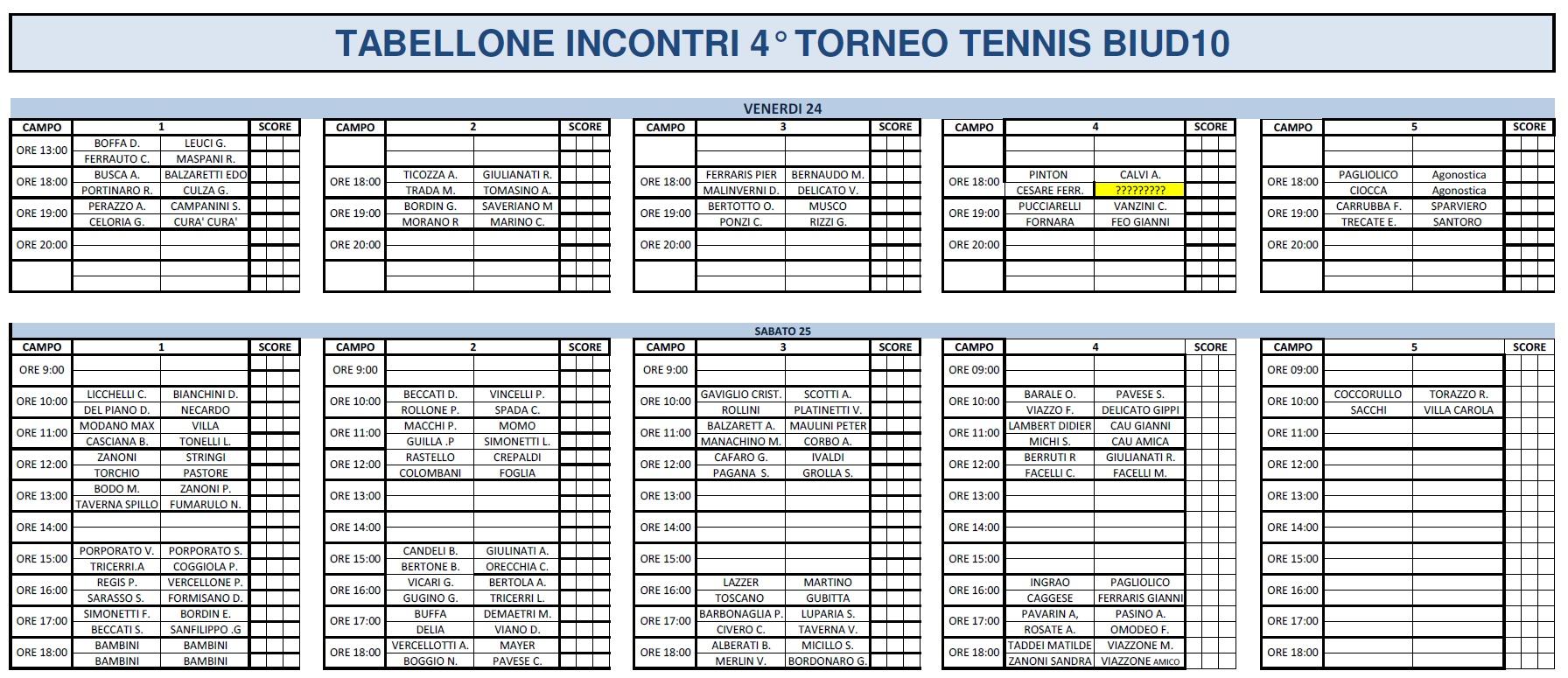 TABELLONE TROFEO TENNIS BIUD10 - 2013